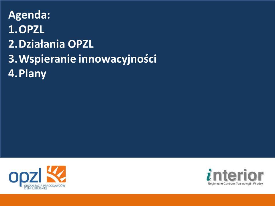 Agenda: OPZL Działania OPZL Wspieranie innowacyjności Plany