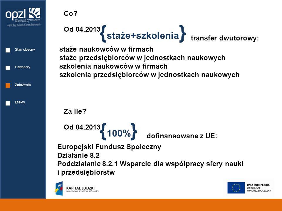 {staże+szkolenia} {100%} Co Od 04.2013 transfer dwutorowy: