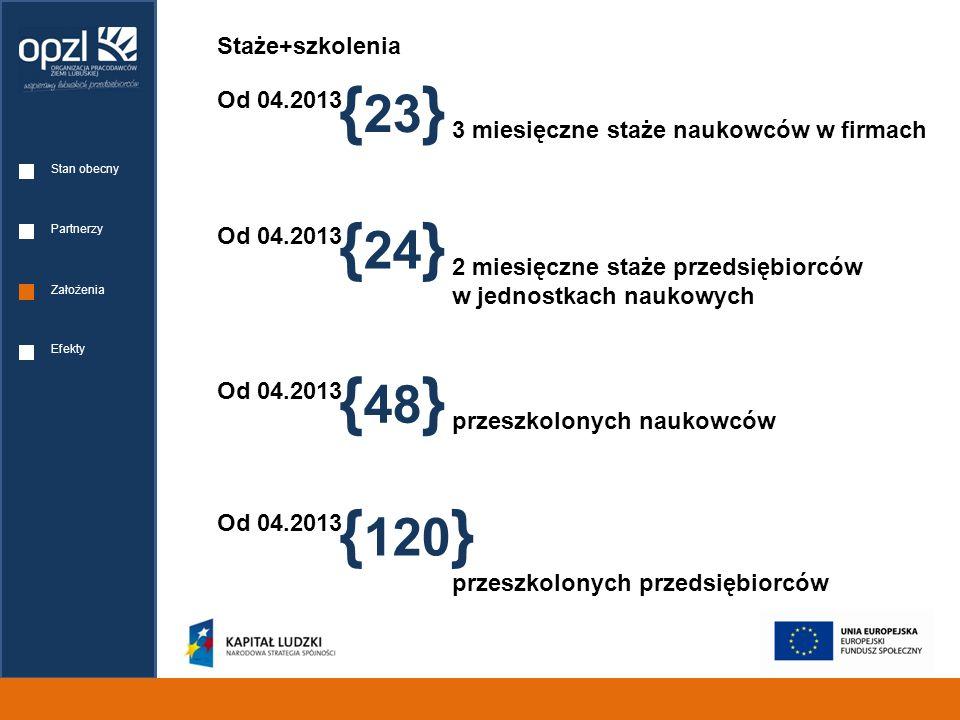 {23} {24} {48} {120} Staże+szkolenia Od 04.2013