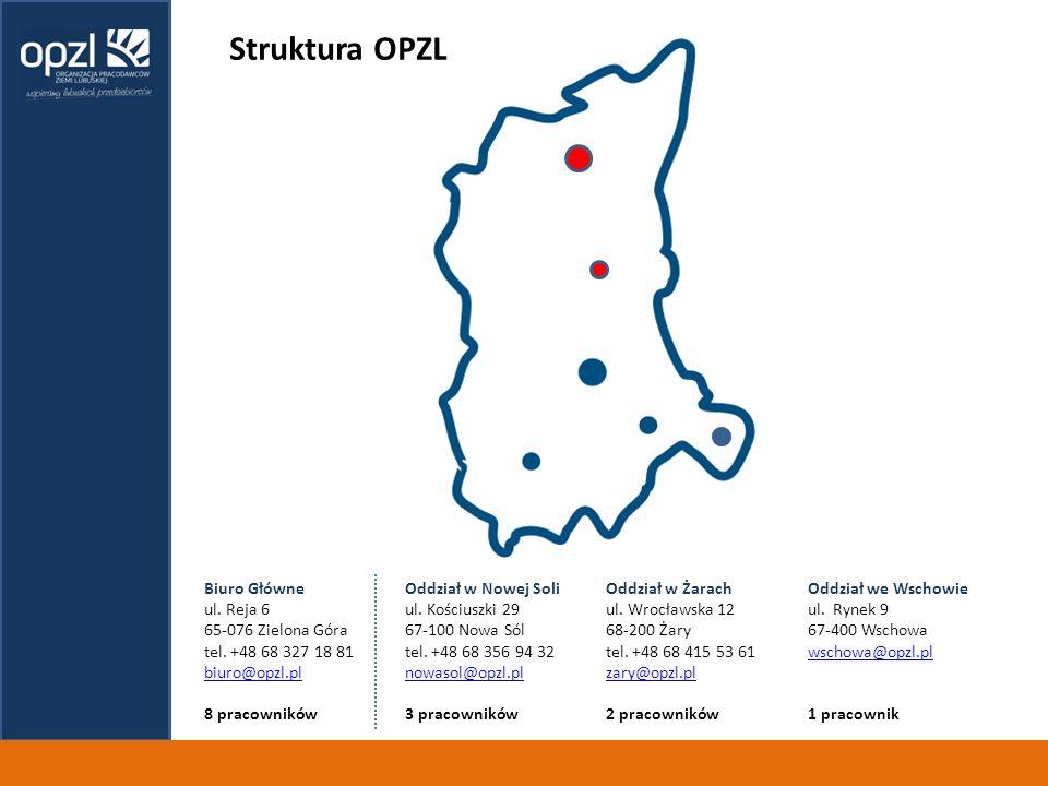 Struktura OPZL Biuro Główne Oddział w Nowej Soli Oddział w Żarach