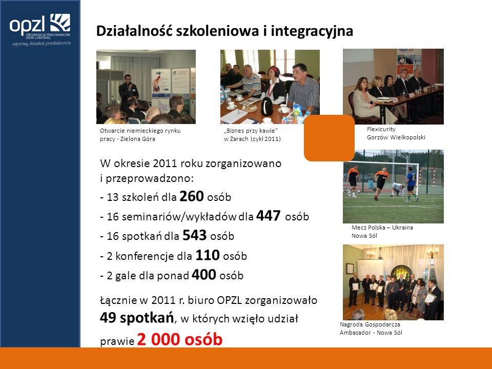 Działalność szkoleniowa i integracyjna