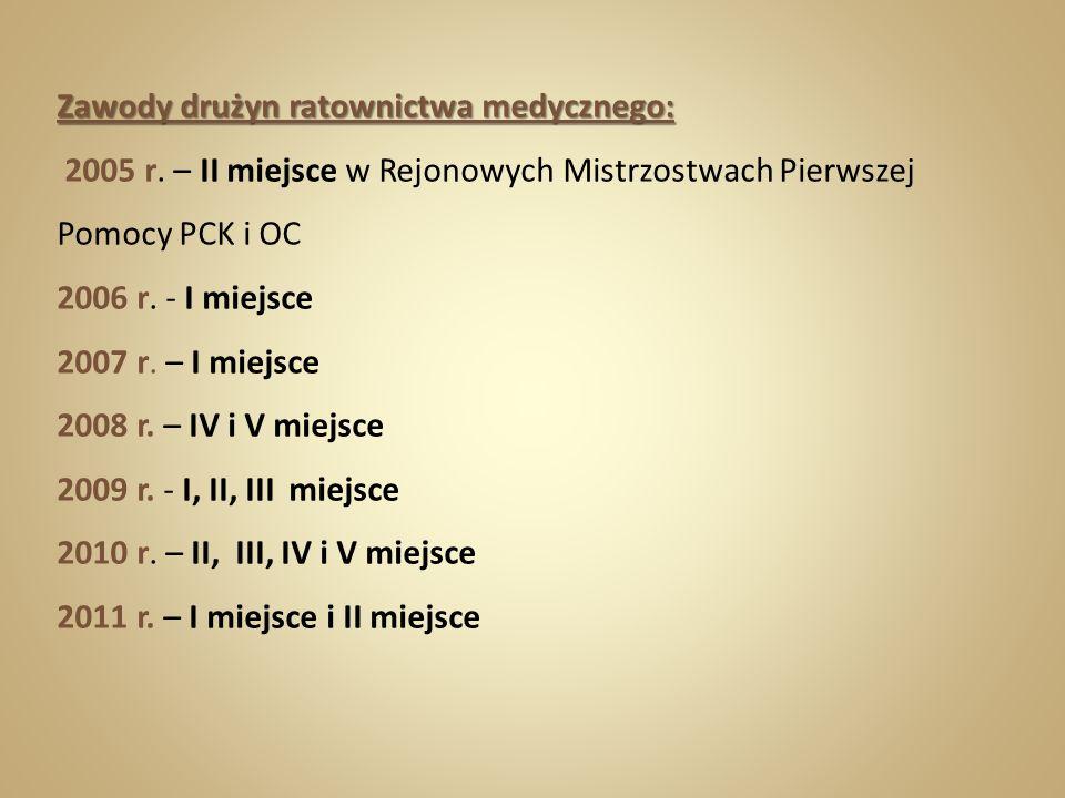 Zawody drużyn ratownictwa medycznego: