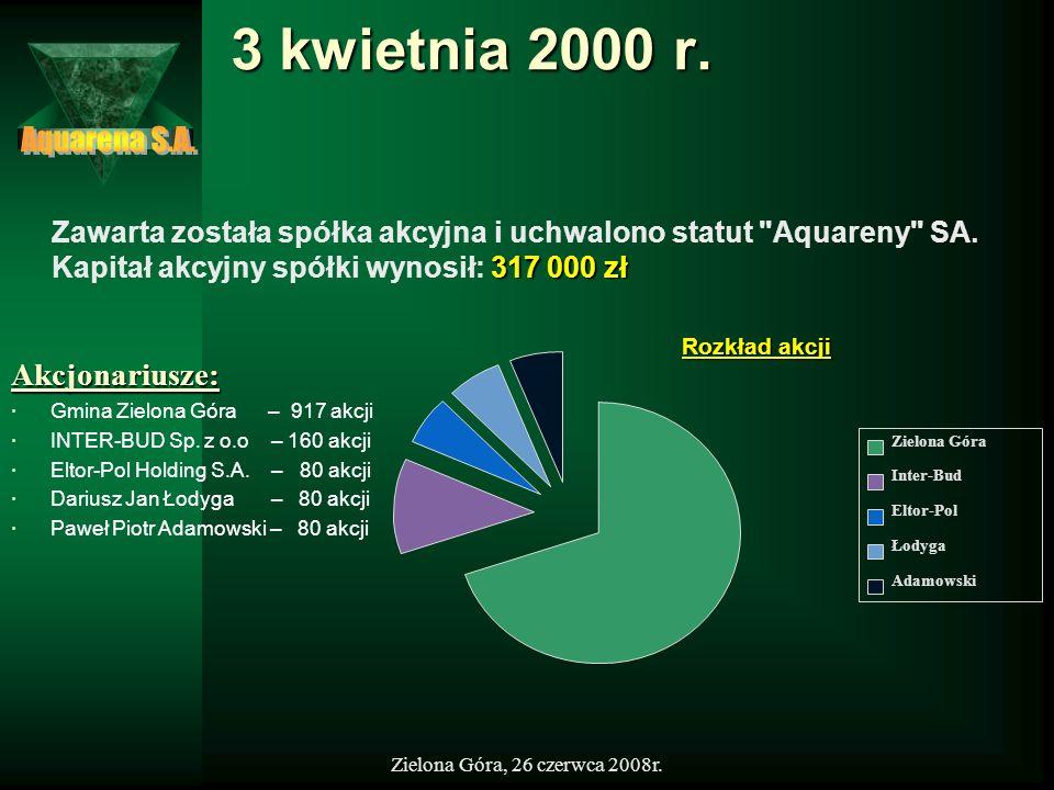 3 kwietnia 2000 r. Aquarena S.A. Akcjonariusze: