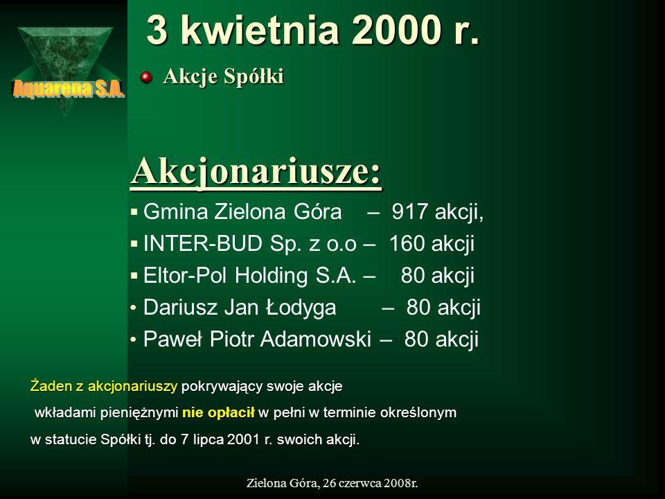 3 kwietnia 2000 r. Akcjonariusze: Aquarena S.A. Akcje Spółki