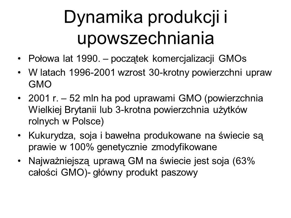Dynamika produkcji i upowszechniania