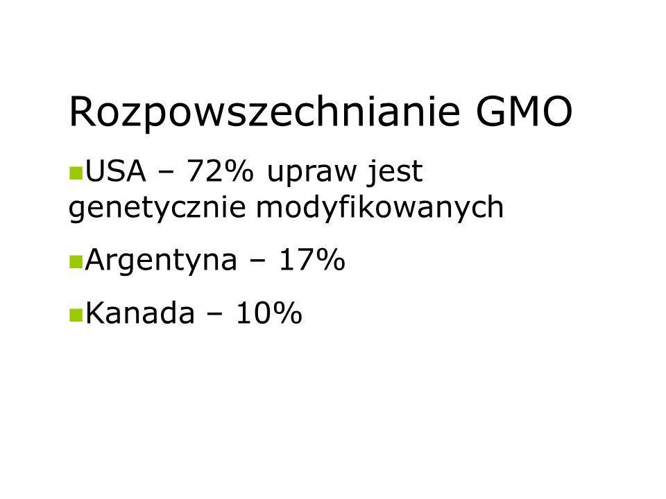 Rozpowszechnianie GMO