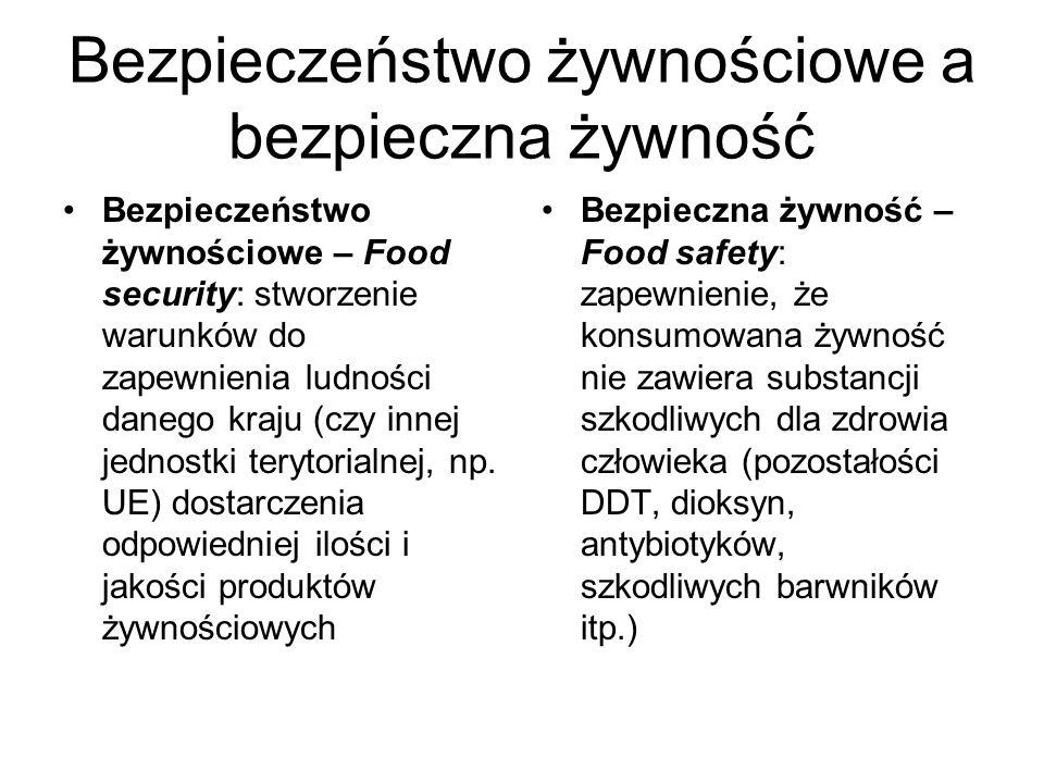 Bezpieczeństwo żywnościowe a bezpieczna żywność