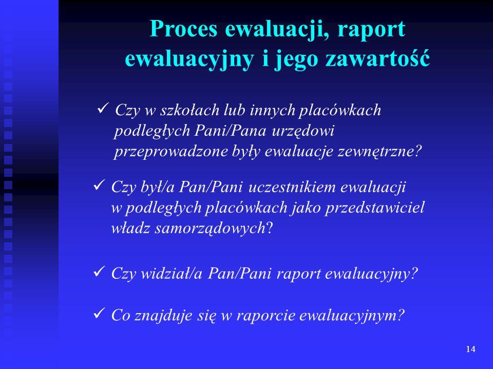 Proces ewaluacji, raport ewaluacyjny i jego zawartość