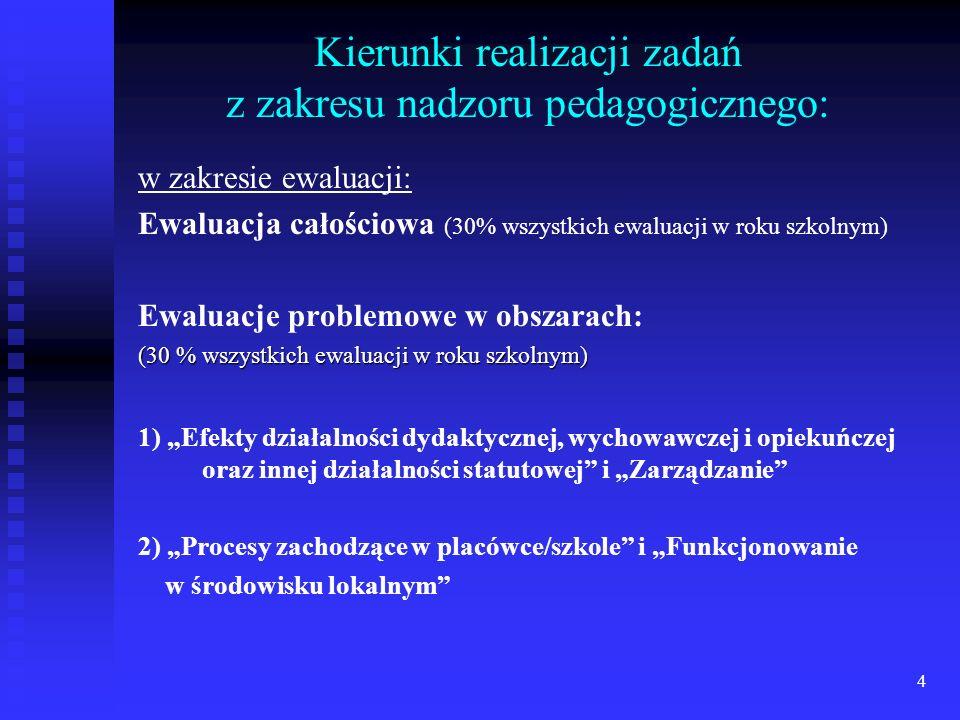 Kierunki realizacji zadań z zakresu nadzoru pedagogicznego: