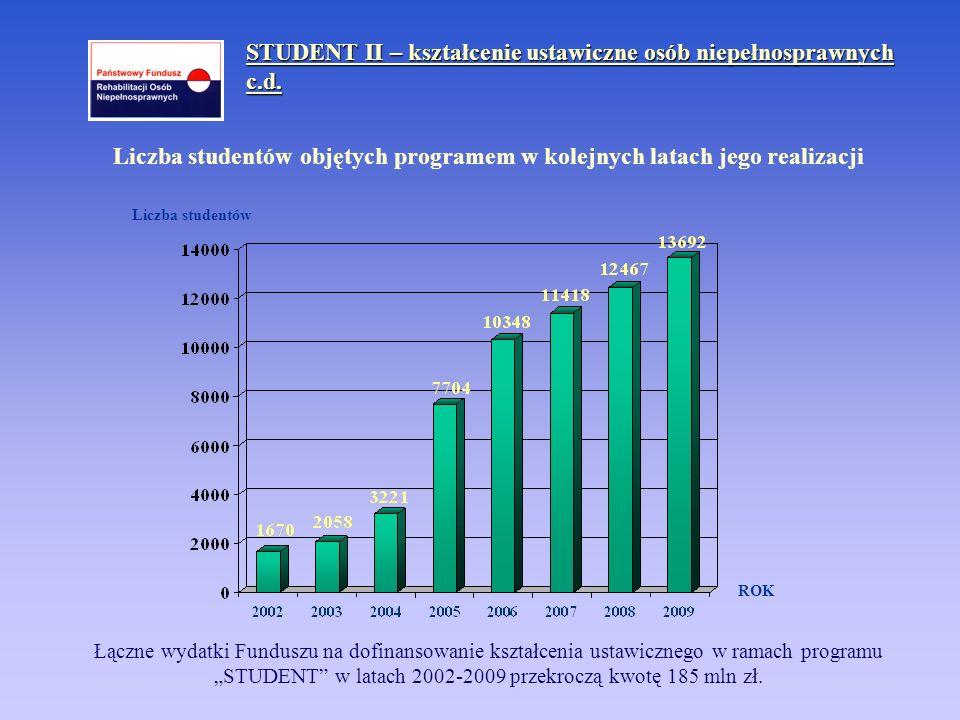 Liczba studentów objętych programem w kolejnych latach jego realizacji