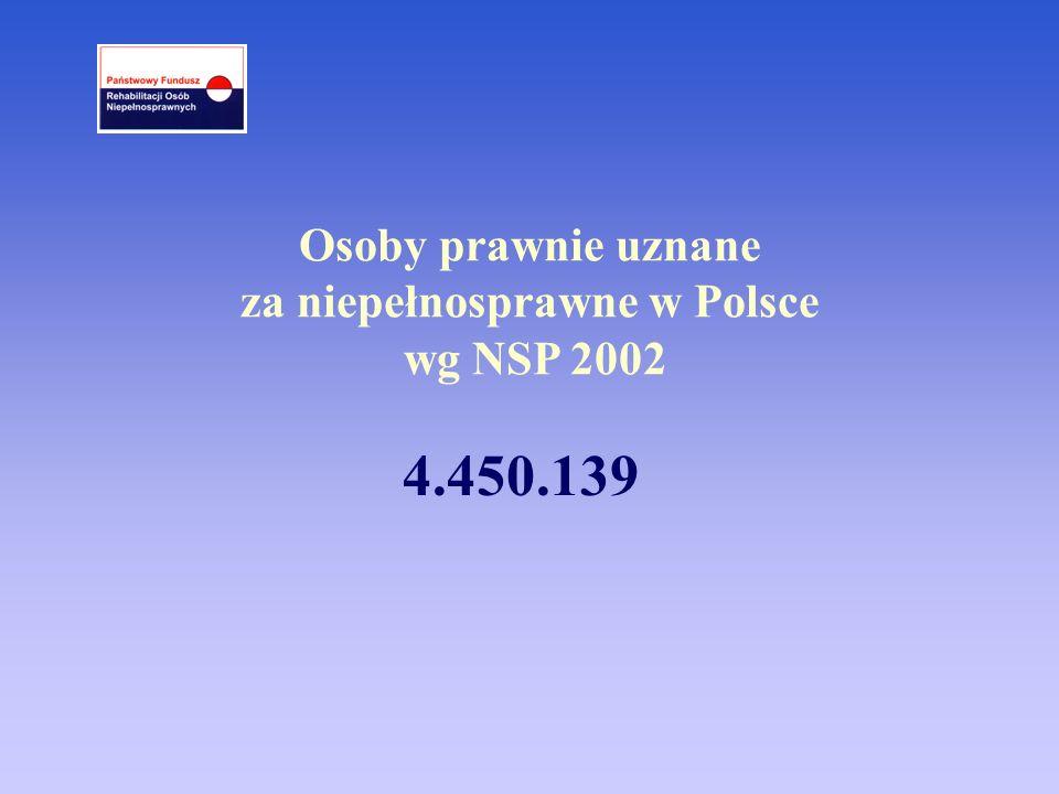 Osoby prawnie uznane za niepełnosprawne w Polsce wg NSP 2002