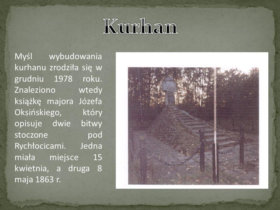 Kurhan