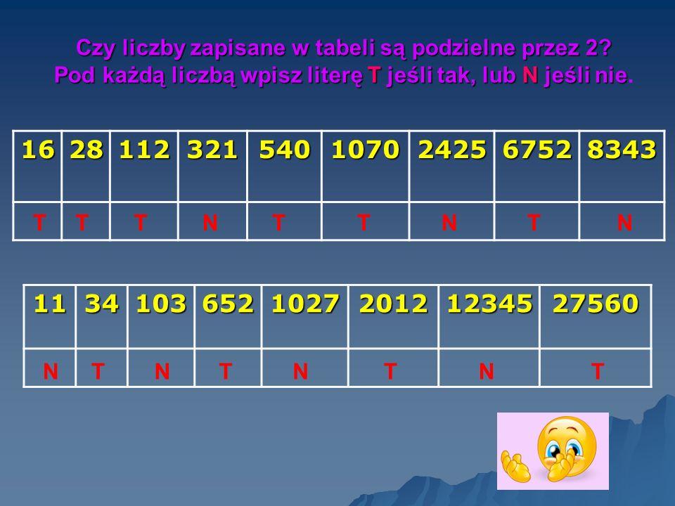Czy liczby zapisane w tabeli są podzielne przez 2