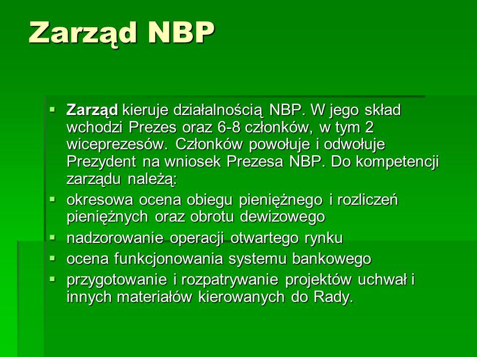 Zarząd NBP