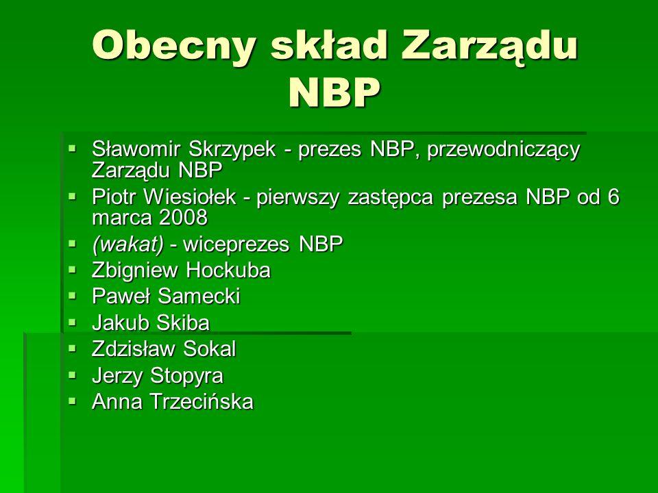 Obecny skład Zarządu NBP