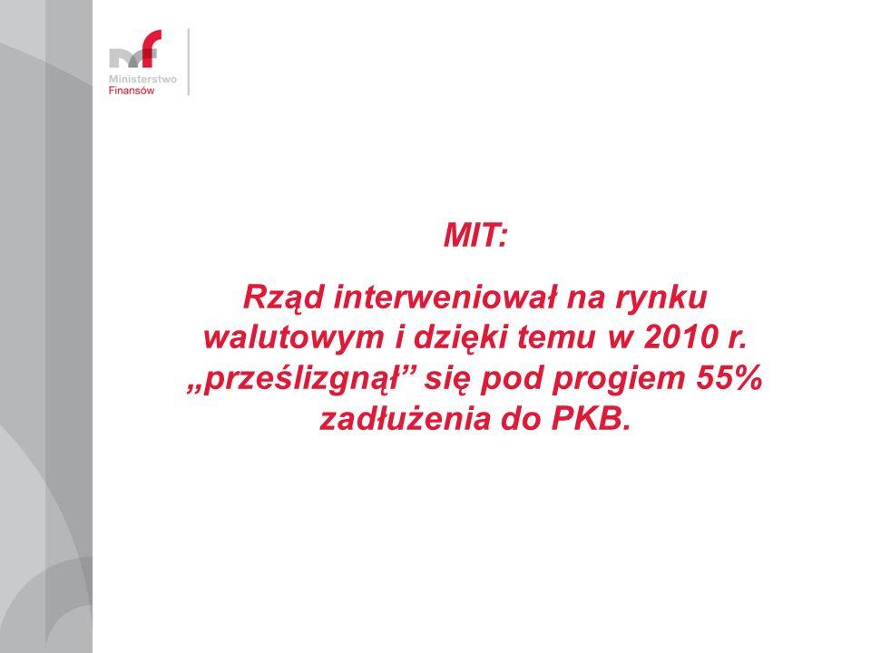 MIT: Rząd interweniował na rynku walutowym i dzięki temu w 2010 r.