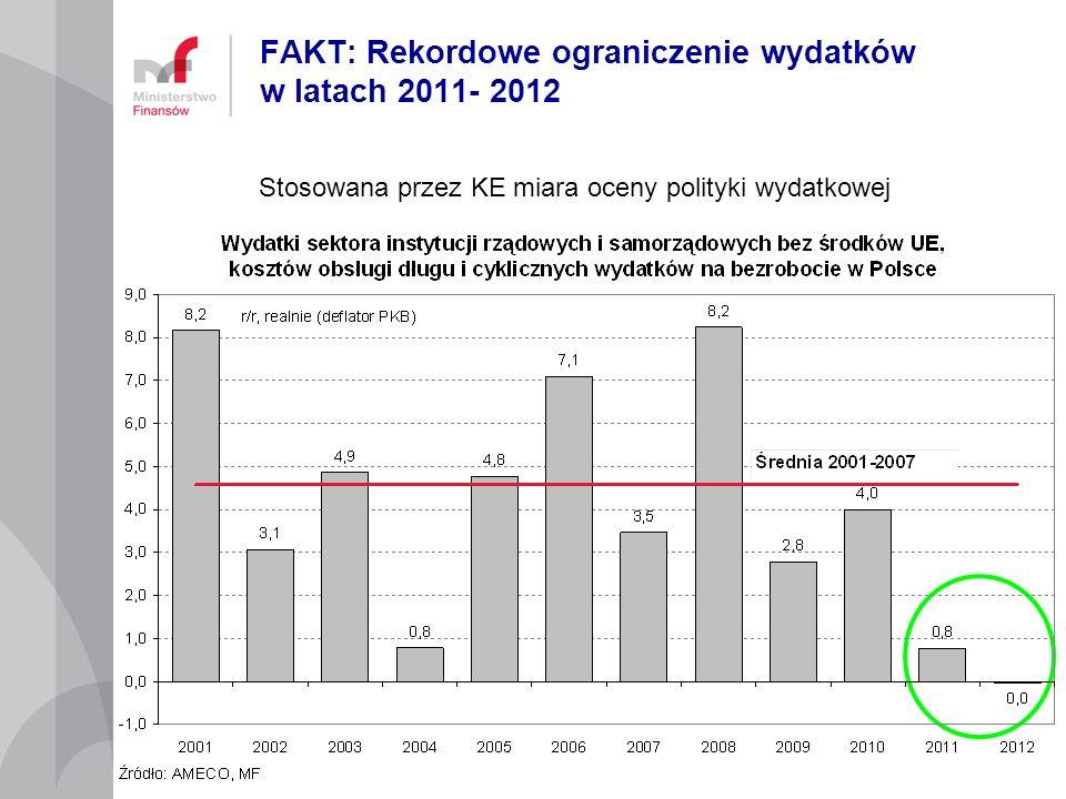 FAKT: Rekordowe ograniczenie wydatków w latach 2011- 2012