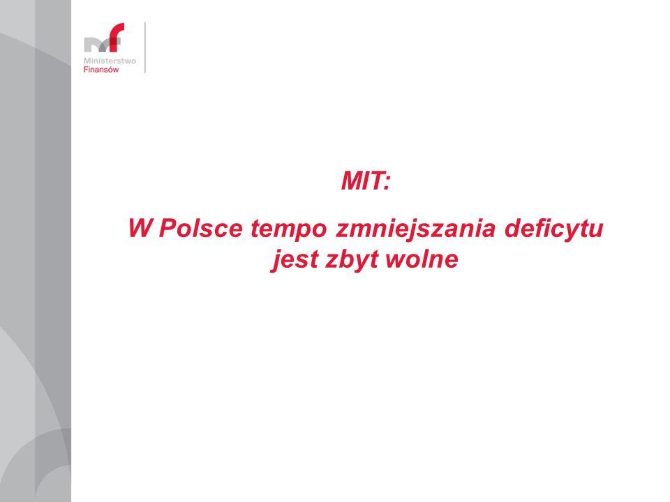 W Polsce tempo zmniejszania deficytu jest zbyt wolne