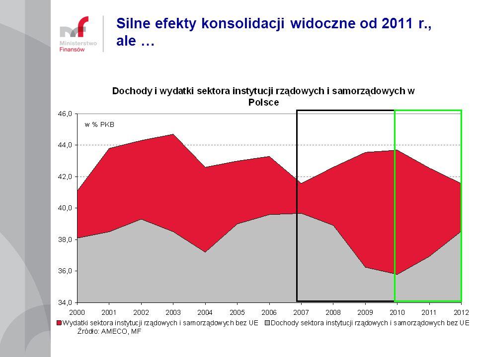 Silne efekty konsolidacji widoczne od 2011 r., ale …