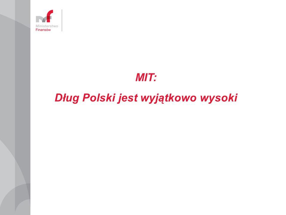 Dług Polski jest wyjątkowo wysoki