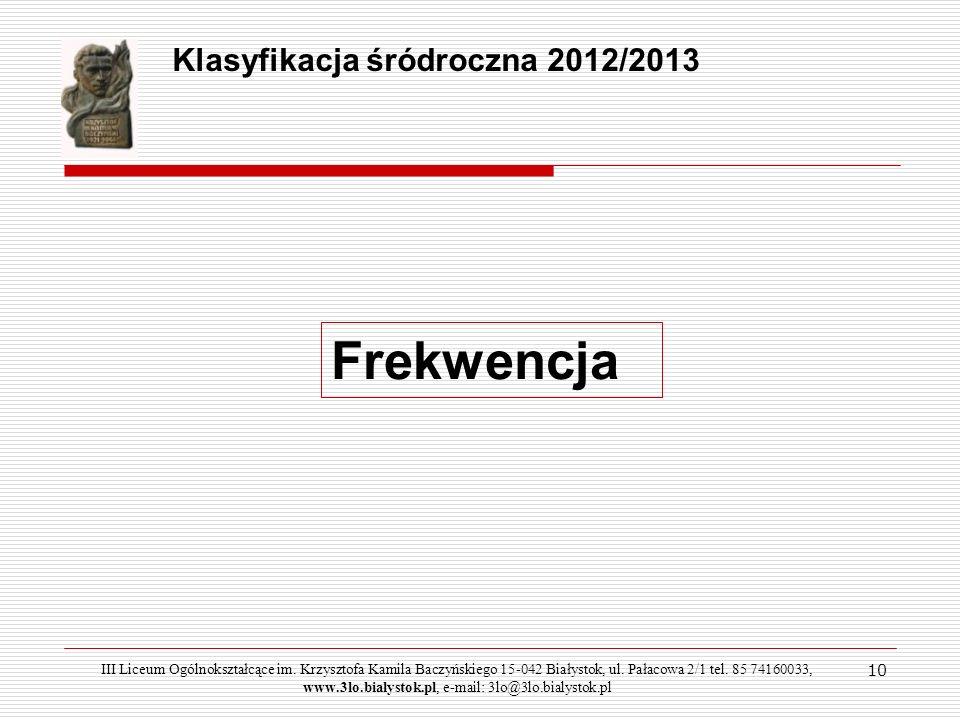 Frekwencja Klasyfikacja śródroczna 2012/2013 10