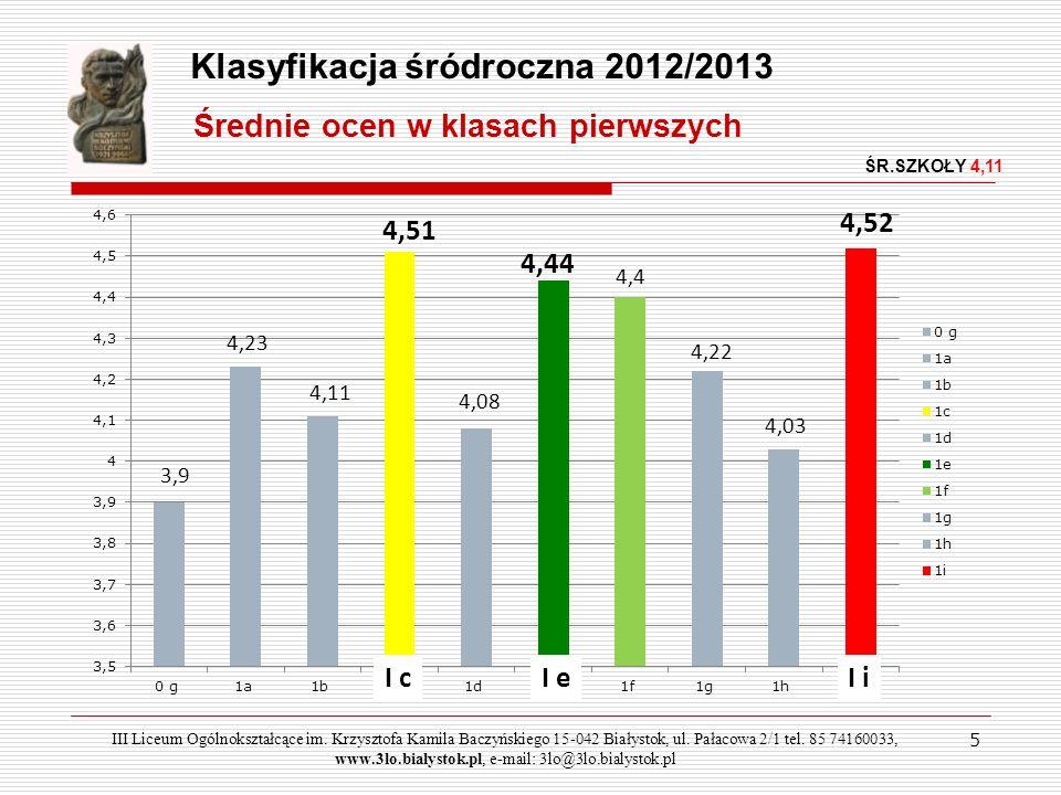Klasyfikacja śródroczna 2012/2013