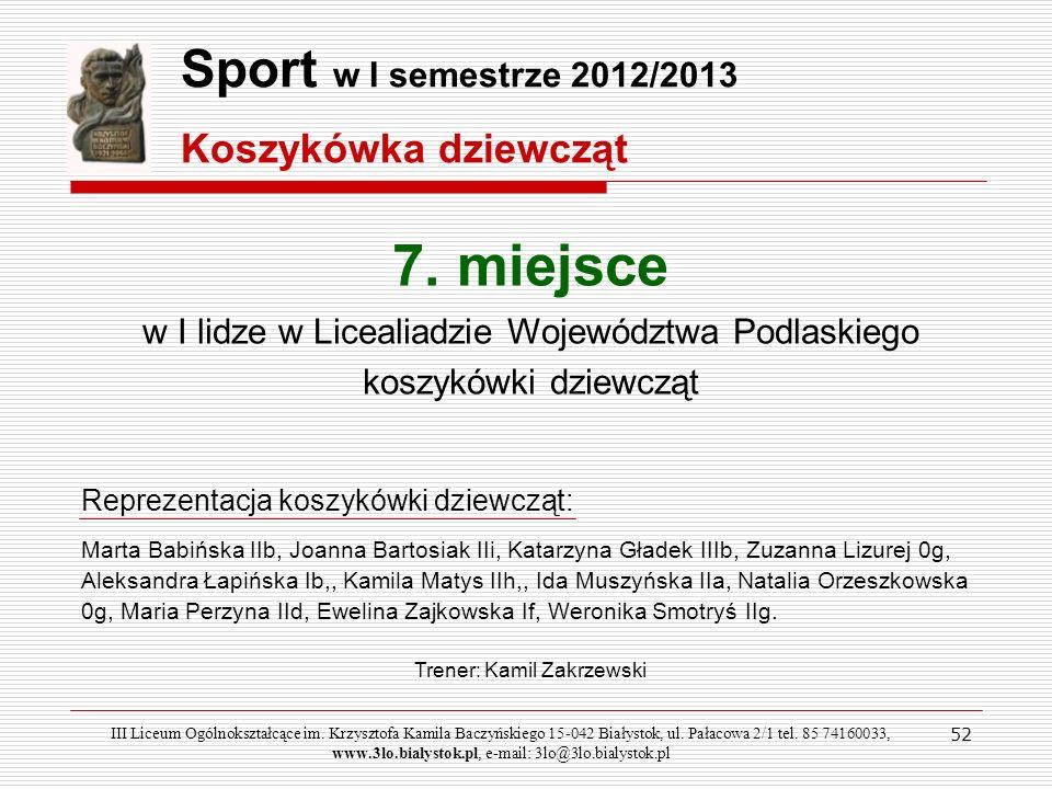 7. miejsce Sport w I semestrze 2012/2013 Koszykówka dziewcząt