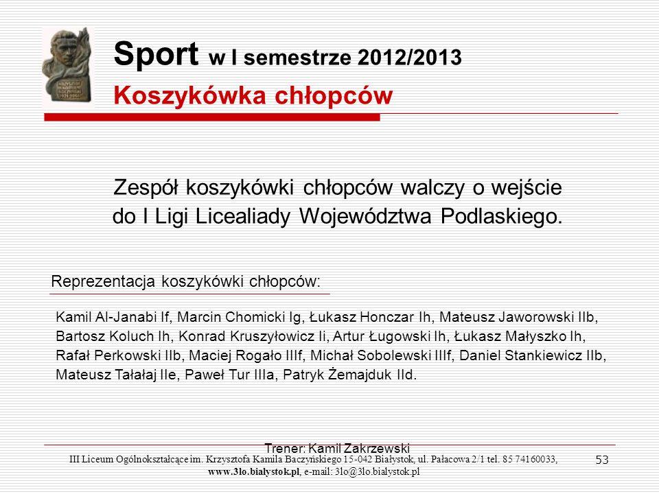 Trener: Kamil Zakrzewski