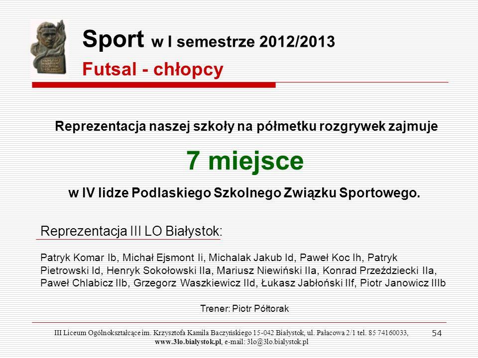 Trener: Piotr Półtorak