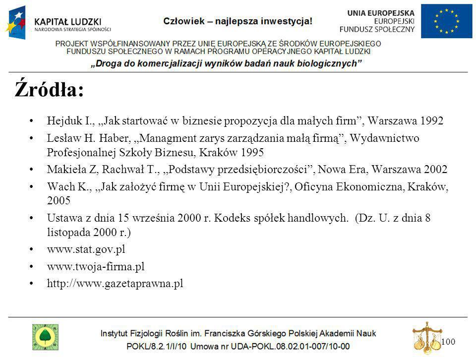 """Źródła: Hejduk I., """"Jak startować w biznesie propozycja dla małych firm , Warszawa 1992."""