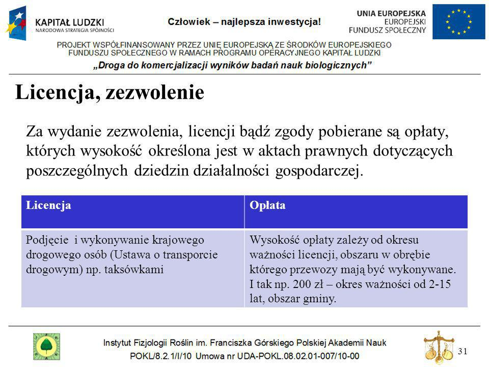 Licencja, zezwolenie
