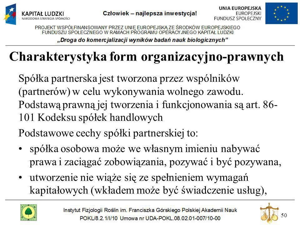 Charakterystyka form organizacyjno-prawnych