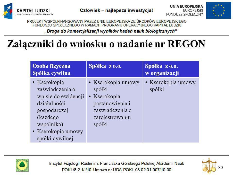 Załączniki do wniosku o nadanie nr REGON