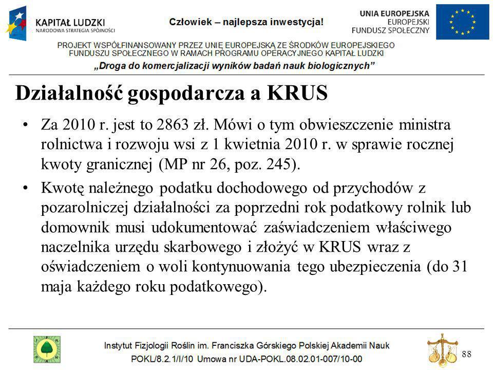 Działalność gospodarcza a KRUS