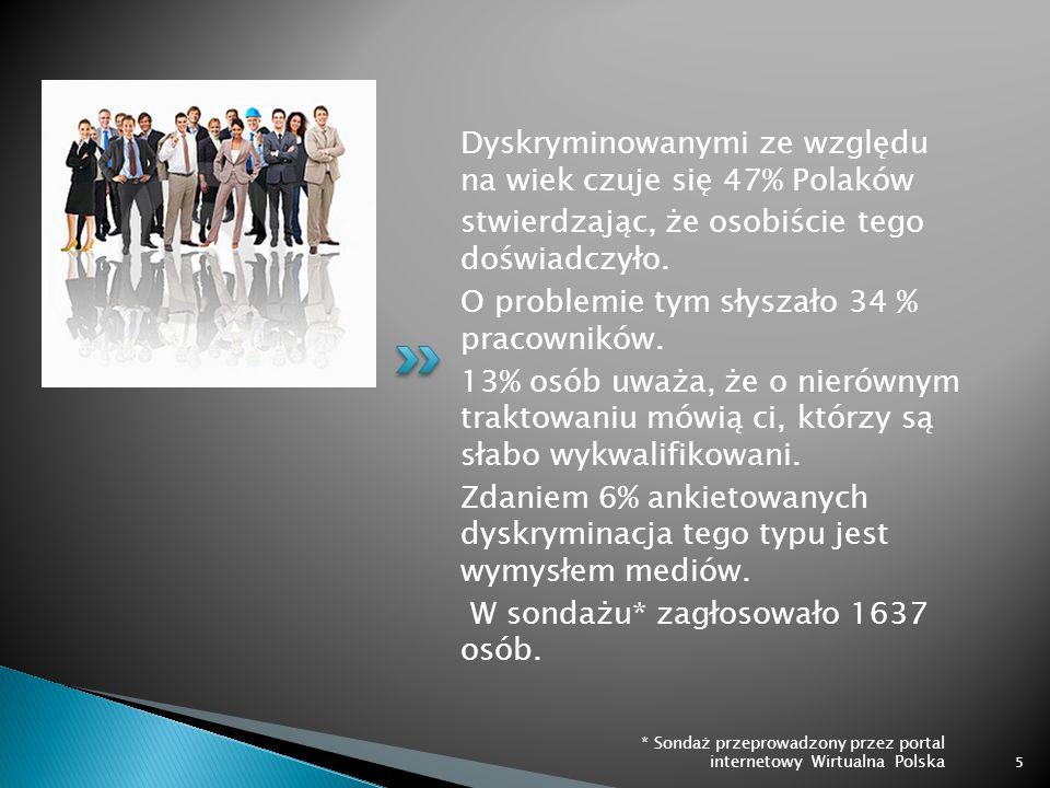 Dyskryminowanymi ze względu na wiek czuje się 47% Polaków