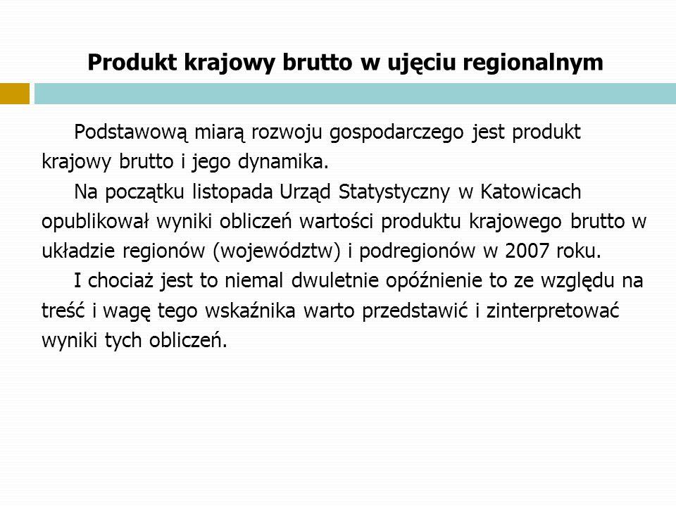 Produkt krajowy brutto w ujęciu regionalnym