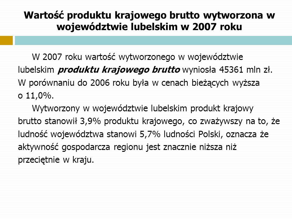 Wartość produktu krajowego brutto wytworzona w województwie lubelskim w 2007 roku