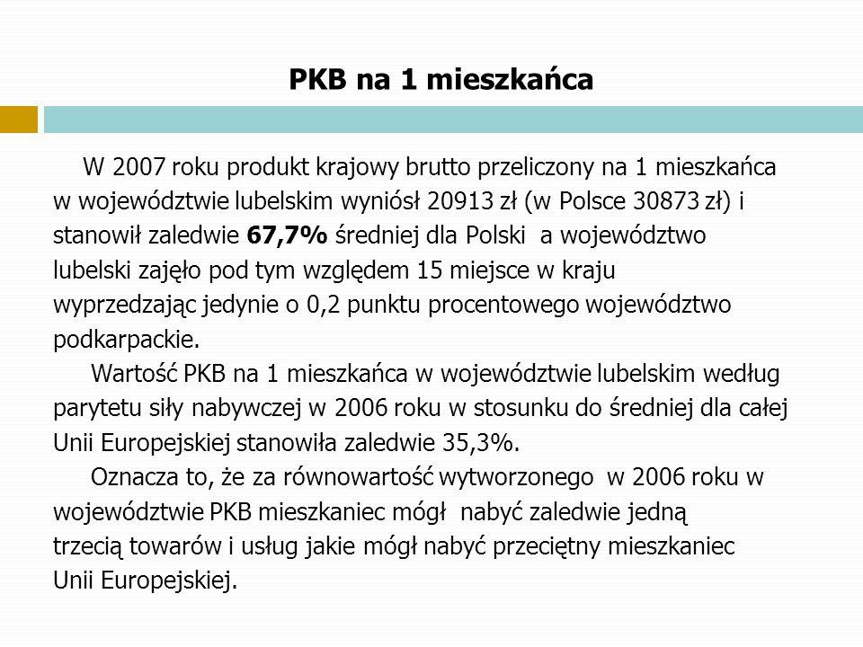PKB na 1 mieszkańca W 2007 roku produkt krajowy brutto przeliczony na 1 mieszkańca. w województwie lubelskim wyniósł 20913 zł (w Polsce 30873 zł) i.