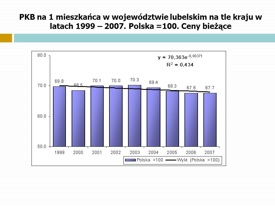 PKB na 1 mieszkańca w województwie lubelskim na tle kraju w latach 1999 – 2007.