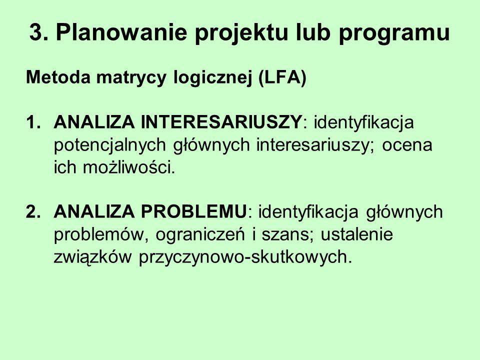 3. Planowanie projektu lub programu