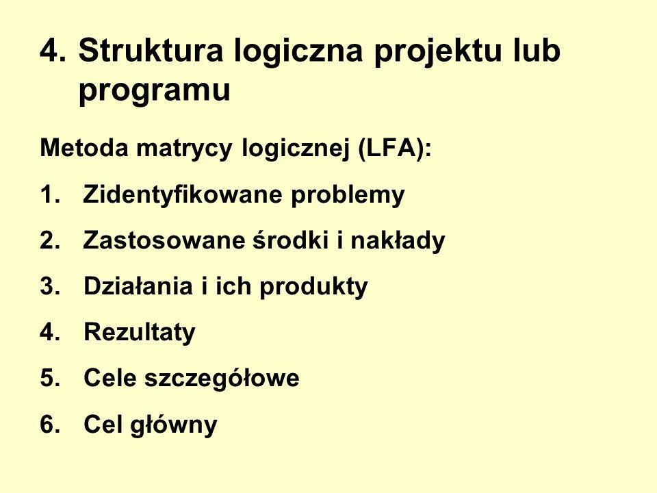 4. Struktura logiczna projektu lub programu