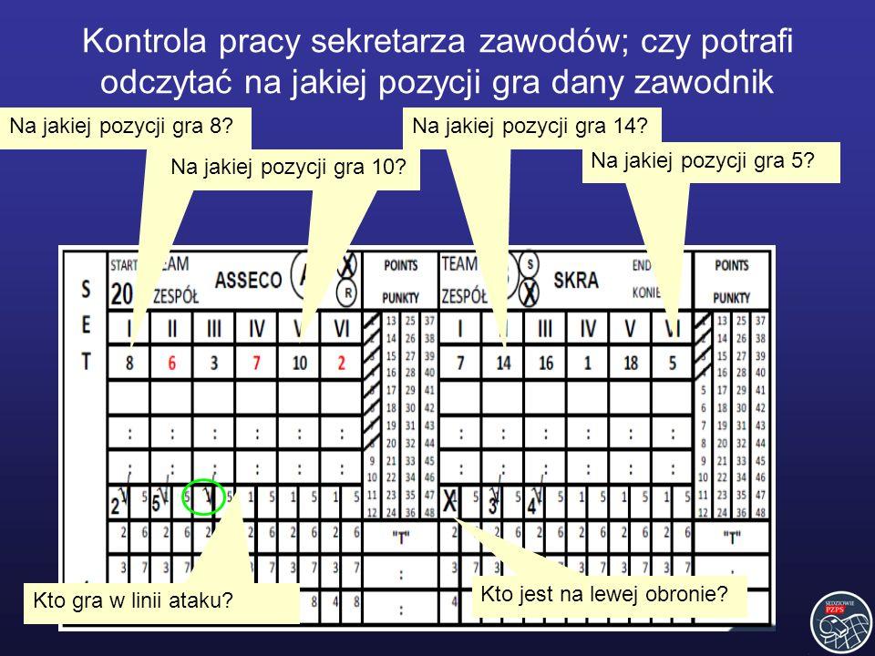 Kontrola pracy sekretarza zawodów; czy potrafi odczytać na jakiej pozycji gra dany zawodnik