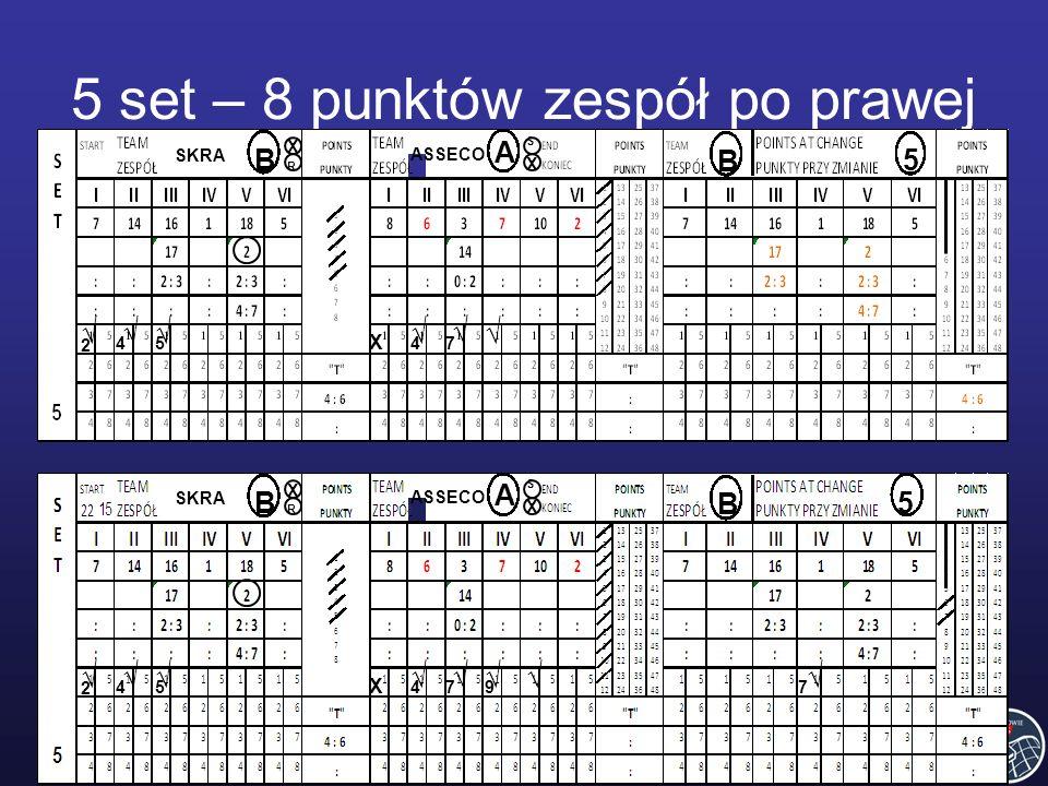 5 set – 8 punktów zespół po prawej