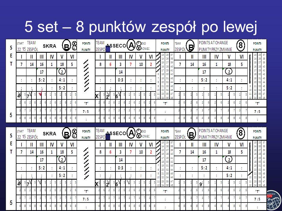 5 set – 8 punktów zespół po lewej