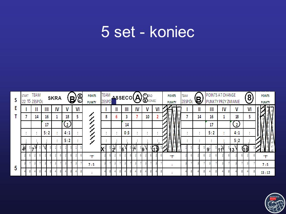 5 set - koniec A 8 B B √ √ √ √ √ √ √ √ √ √ √ X X SKRA ASSECO X 4 7 2 5