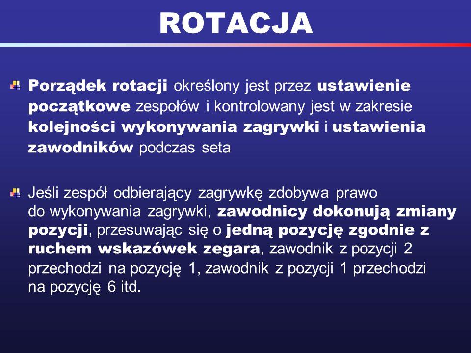 ROTACJA