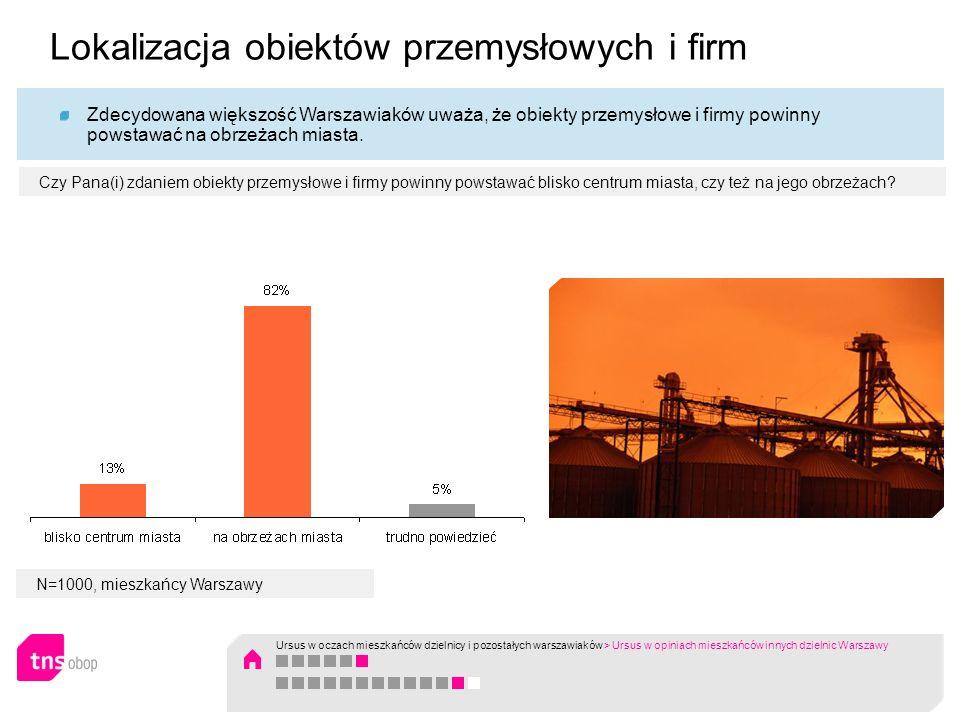 Lokalizacja obiektów przemysłowych i firm