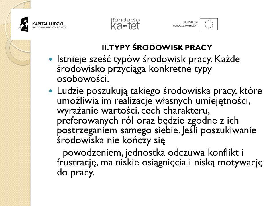 II. TYPY ŚRODOWISK PRACY