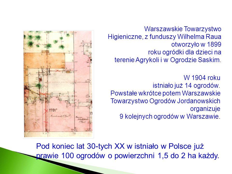 Pod koniec lat 30-tych XX w istniało w Polsce już
