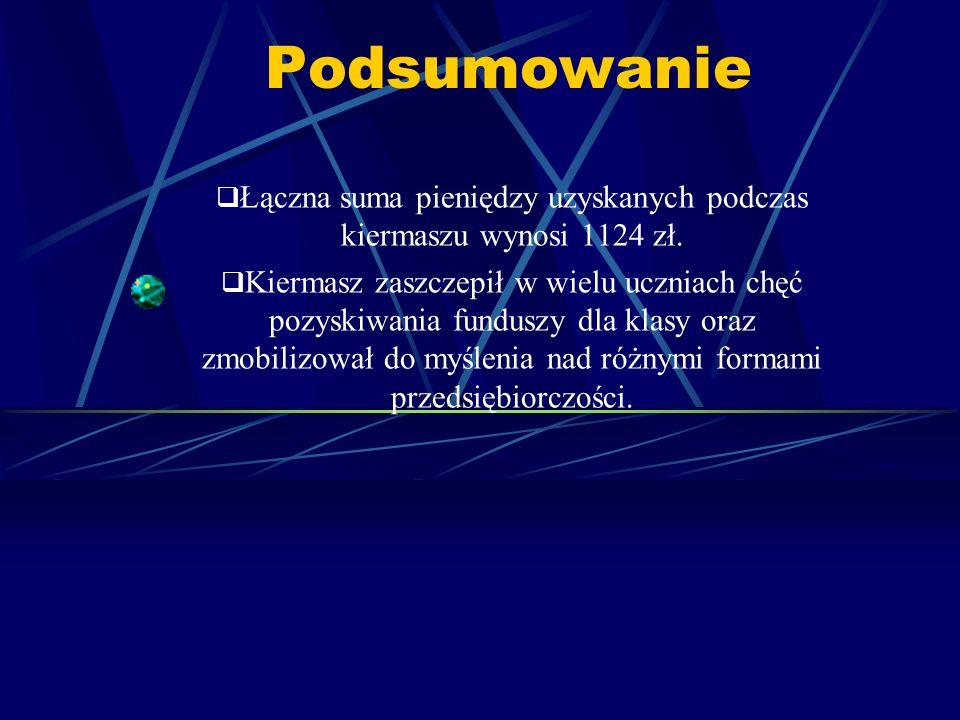 Łączna suma pieniędzy uzyskanych podczas kiermaszu wynosi 1124 zł.